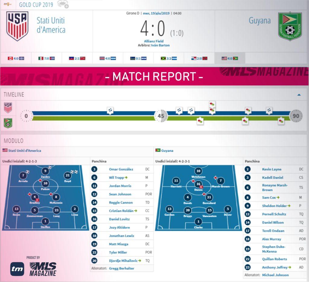 USMNT vs GUYANA | MLS MAGAZINE ITALIA