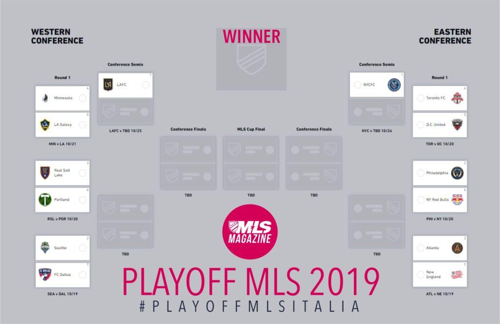 MLS CUP Bracket | MLS Magazine Italia