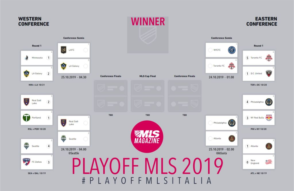 MLS CUP 2019 | Semifinali di conference