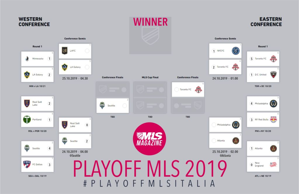 Playoff MLS Cup 2019   MLS Magazine Italia
