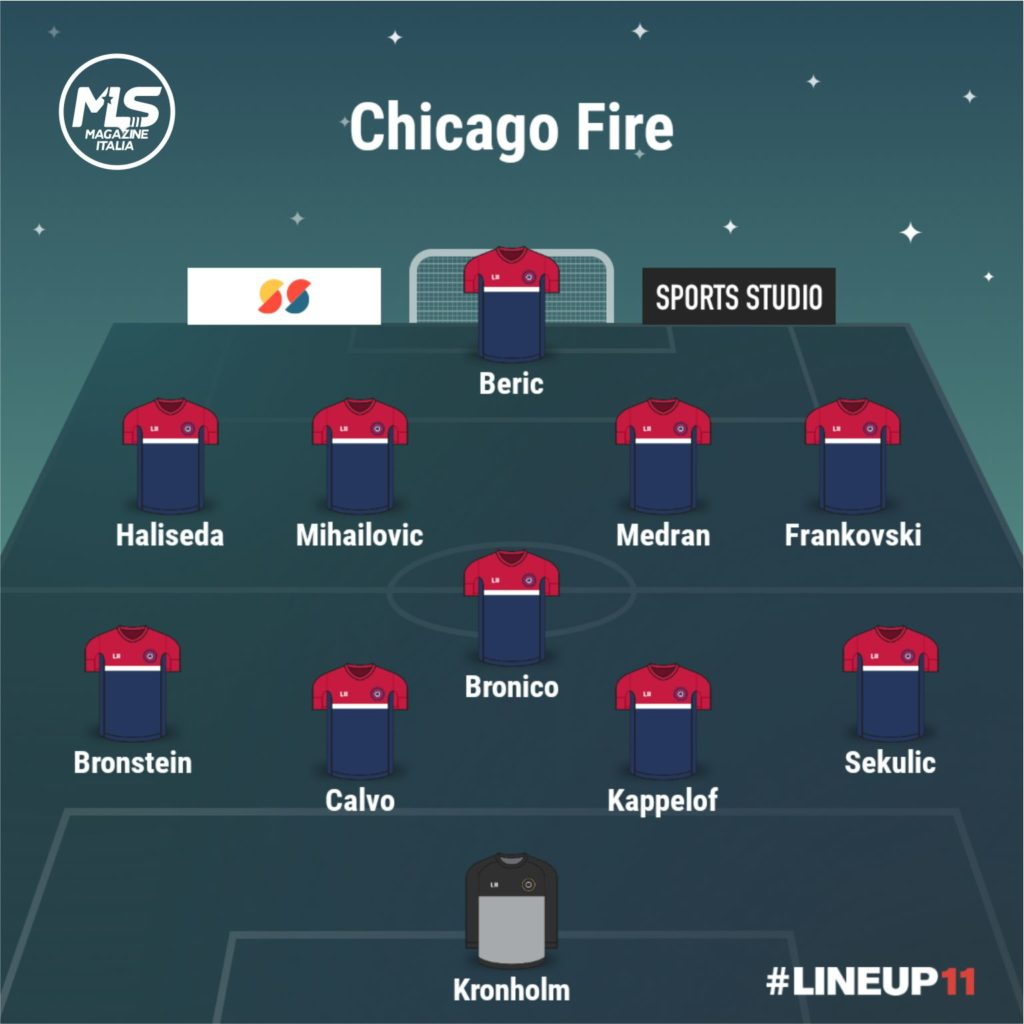 Chicago Fire | MLS Magazine Italia