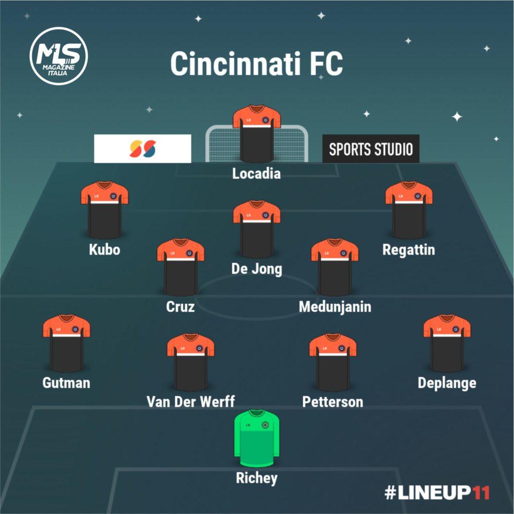 Cincinnati FC | MLS Magazine Italia