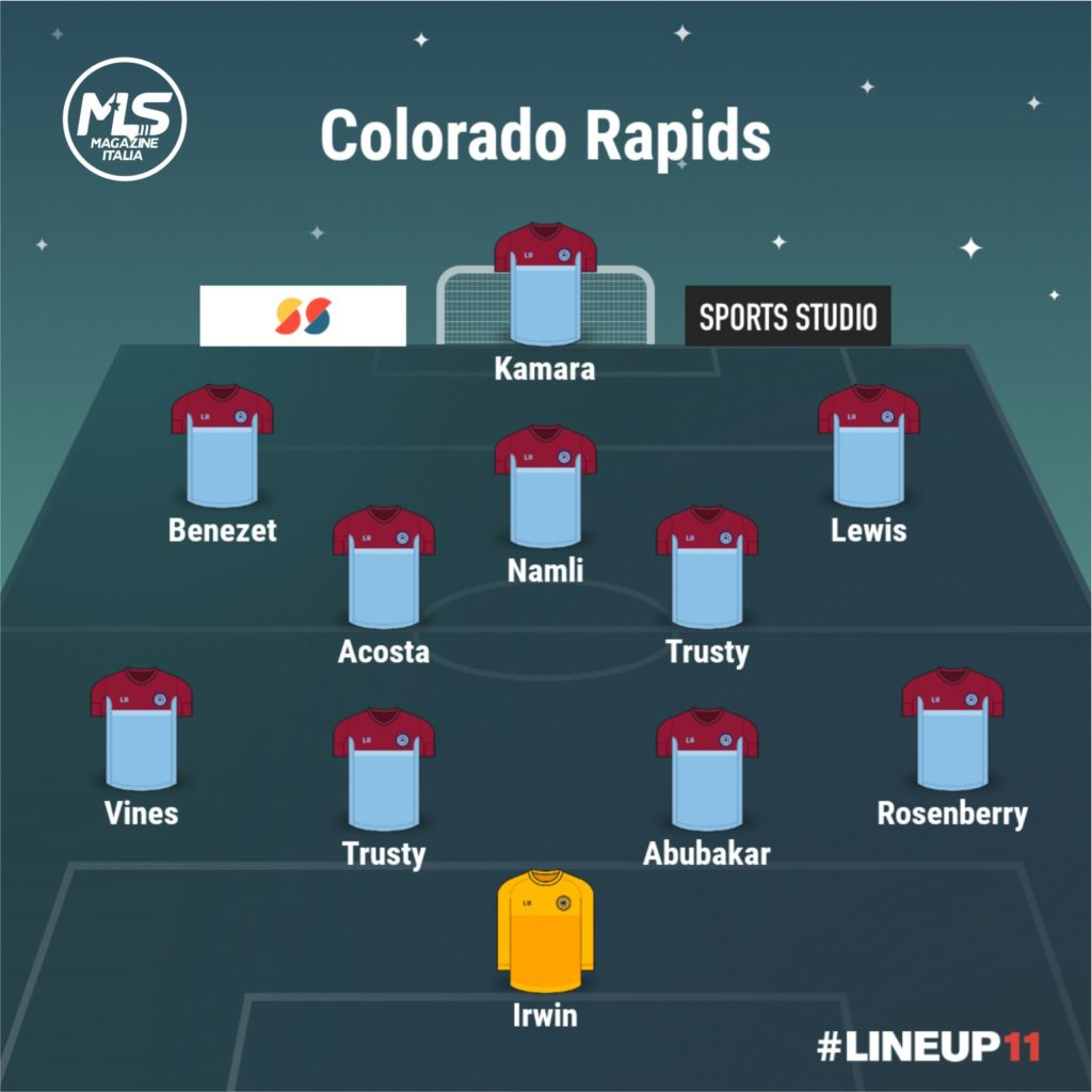 Colorado Rapids | MLS Magazine Italia
