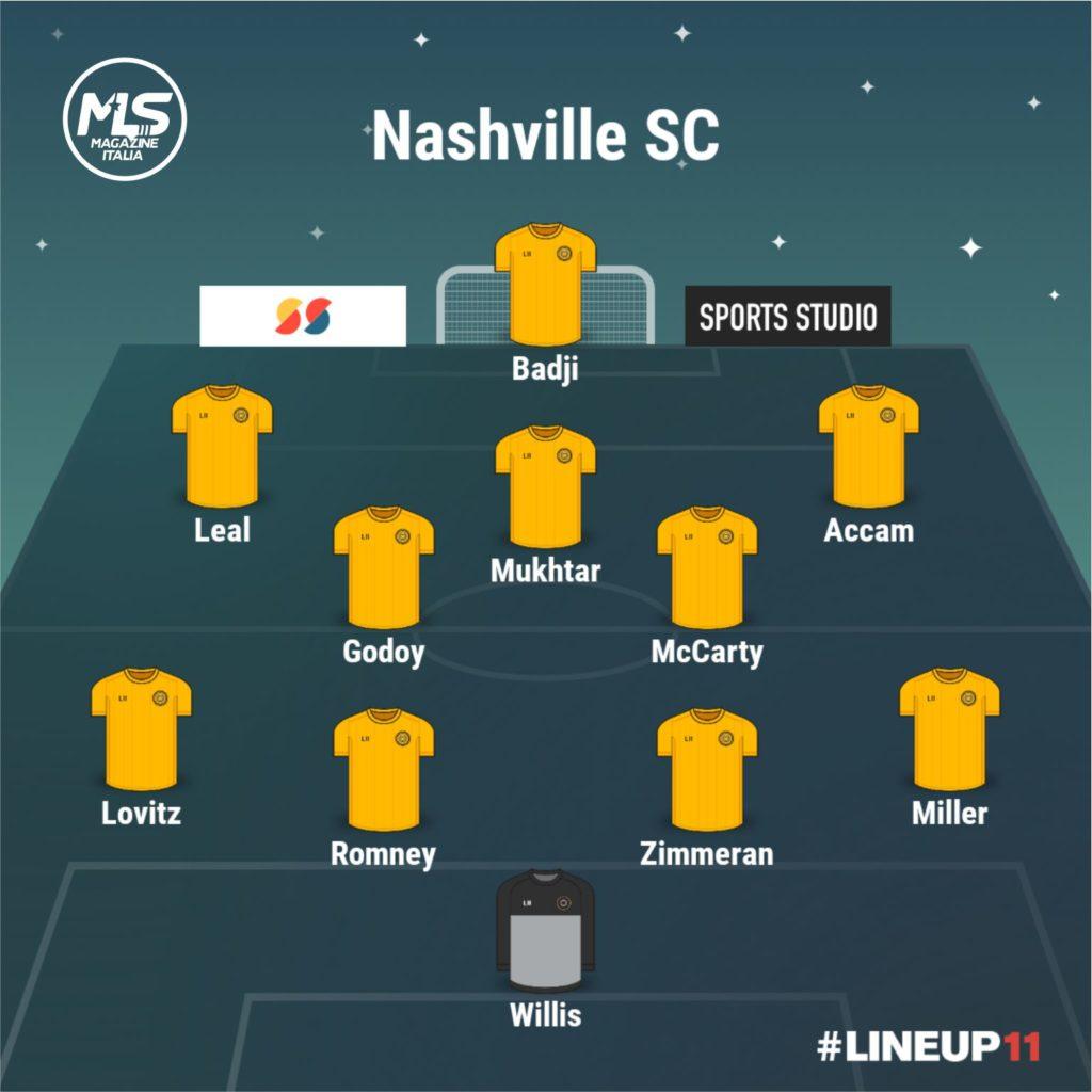 Nashville SC | MLS Magazine Italia