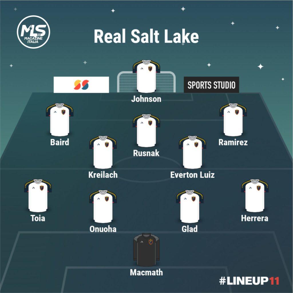Real Salt Lake | MLS Magazine Italia