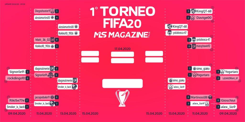 tabellone 1 torneo FIFA MLS Magazine italia