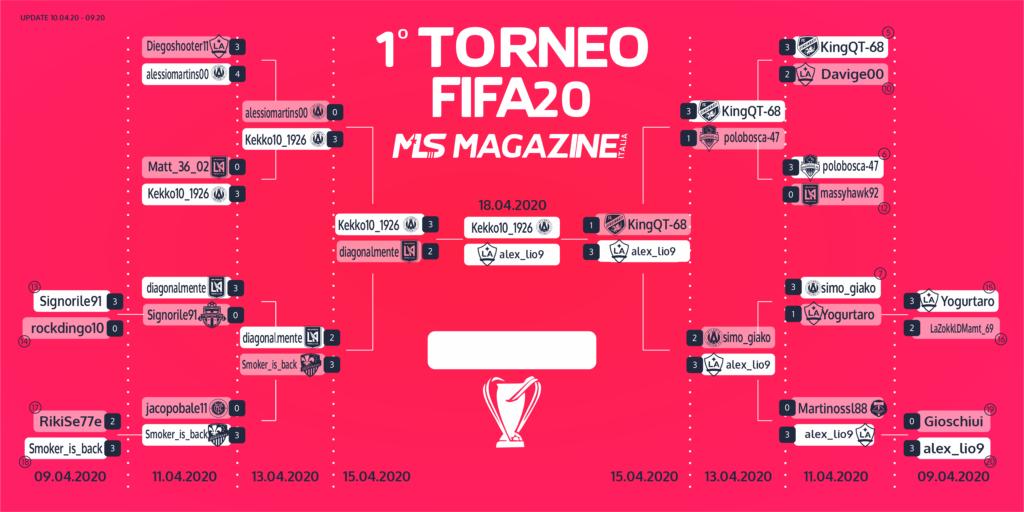 1 torneo FIFA 20 | il tabellone di MLS Magazine Italia