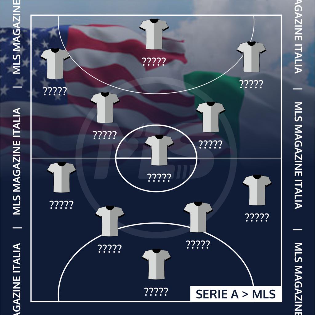 serie A 8 Maggio 1898 | MLS Magazine Italia