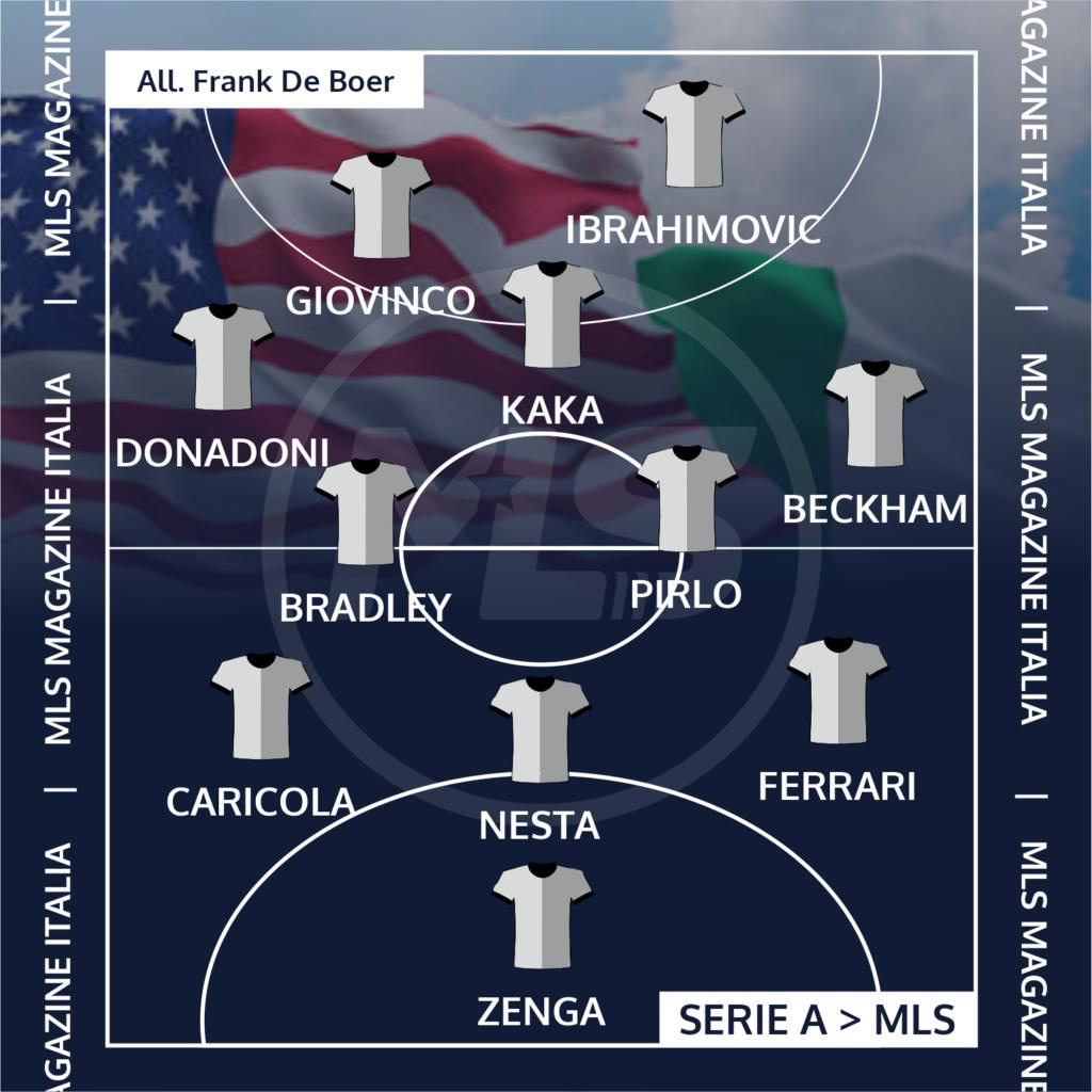 MLS e Serie A insieme | MLS Magazine Italia