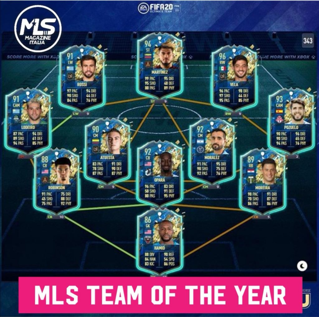 MLS FIFA 20 TEAM OF THE YEAR 2020 | MLS MAGAZINE ITALIA
