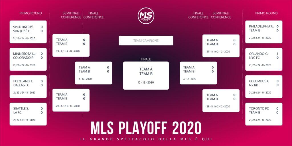 mls playoff 2020 | mls magazine italia