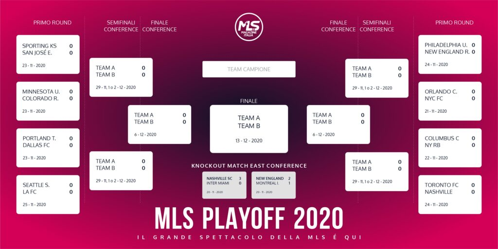 MLS PLayoff 2020 | MLS Magazine Italia